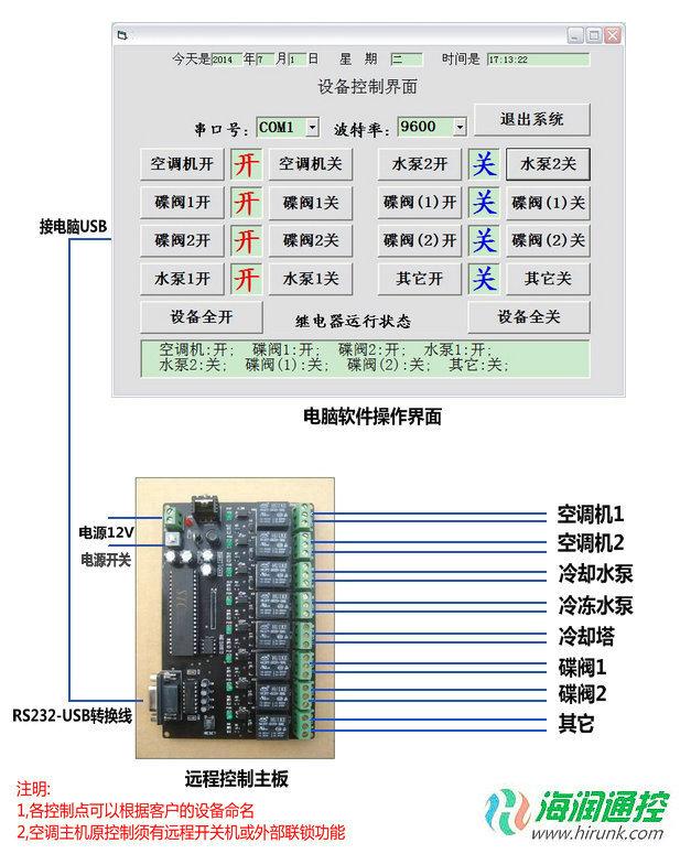 海润通控中央空调电脑远程开关机系统