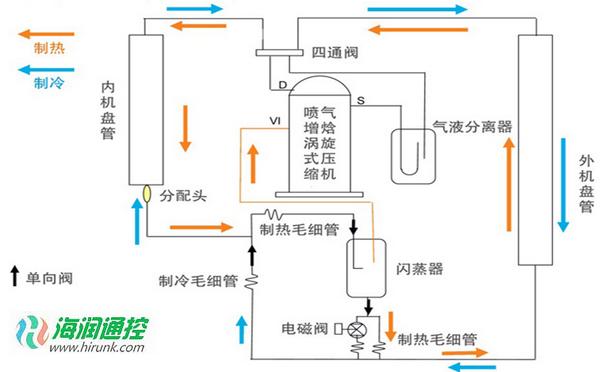喷气增焓空调系统图