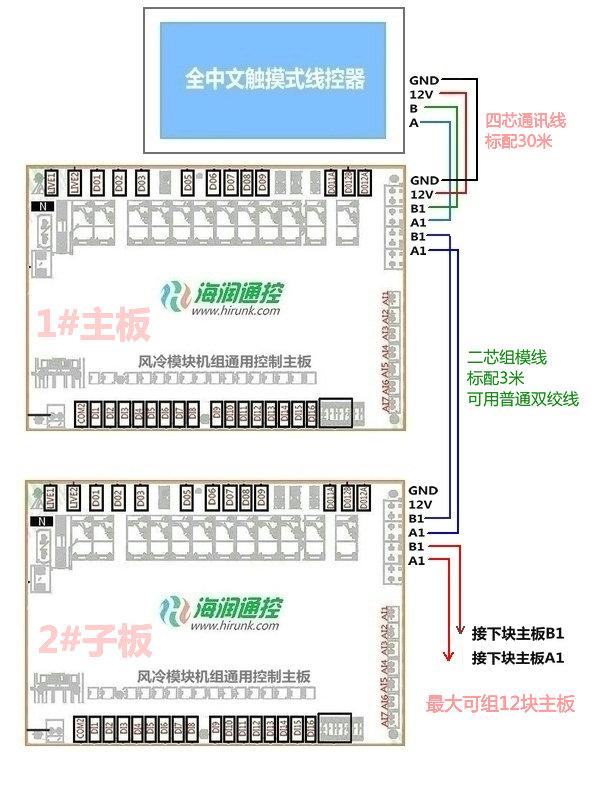 风冷模块机组通用控制器组模通讯的接线图